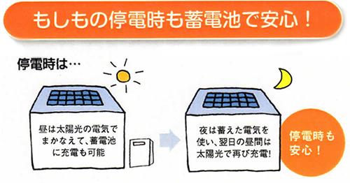 もしもの停電時も蓄電池で安心