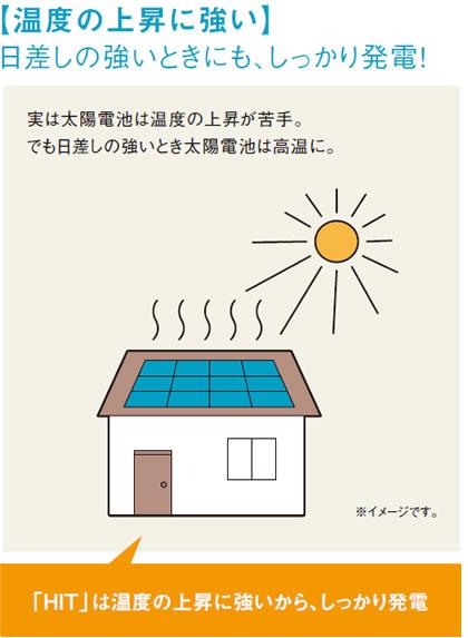 温度の上昇に強い 日差しの強いときにも、しっかり発電!